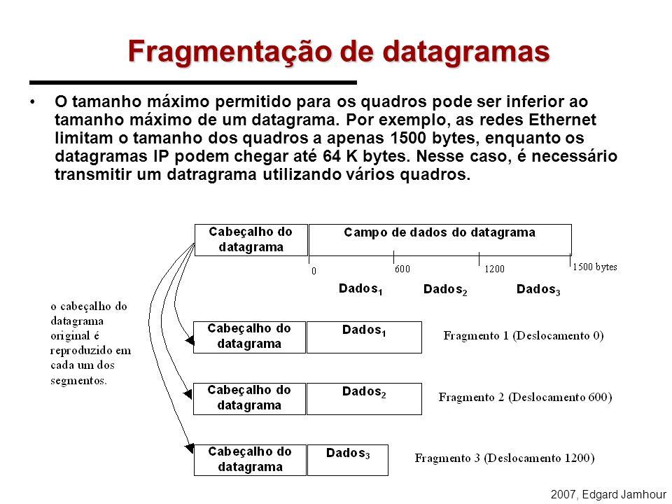 Fragmentação de datagramas