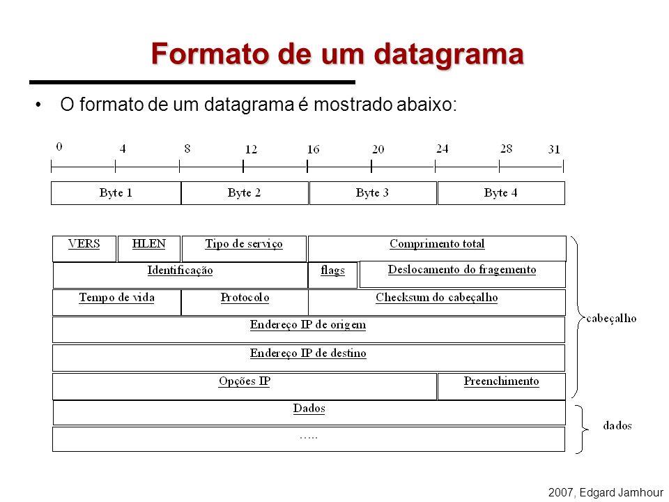 Formato de um datagrama