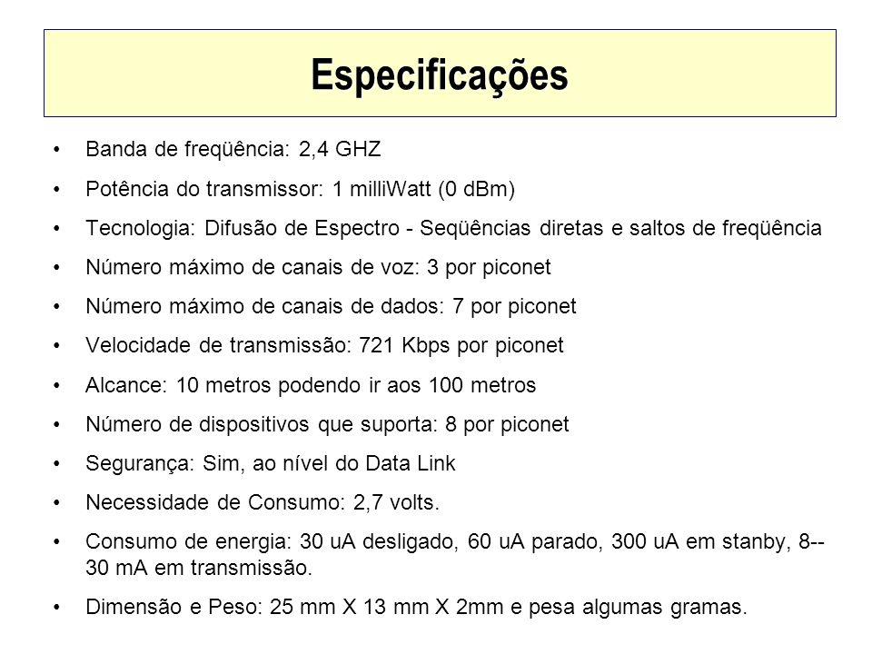 Especificações Banda de freqüência: 2,4 GHZ
