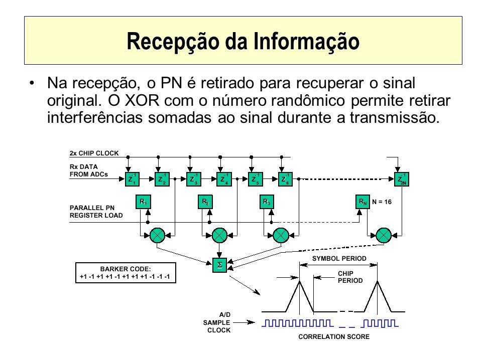 Recepção da Informação