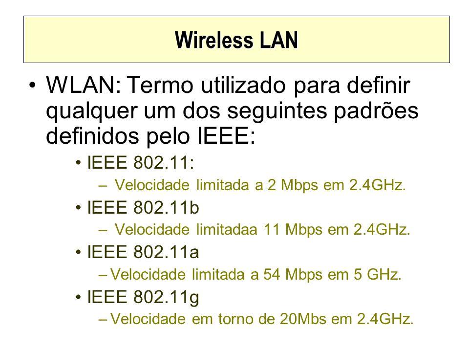 Wireless LAN WLAN: Termo utilizado para definir qualquer um dos seguintes padrões definidos pelo IEEE: