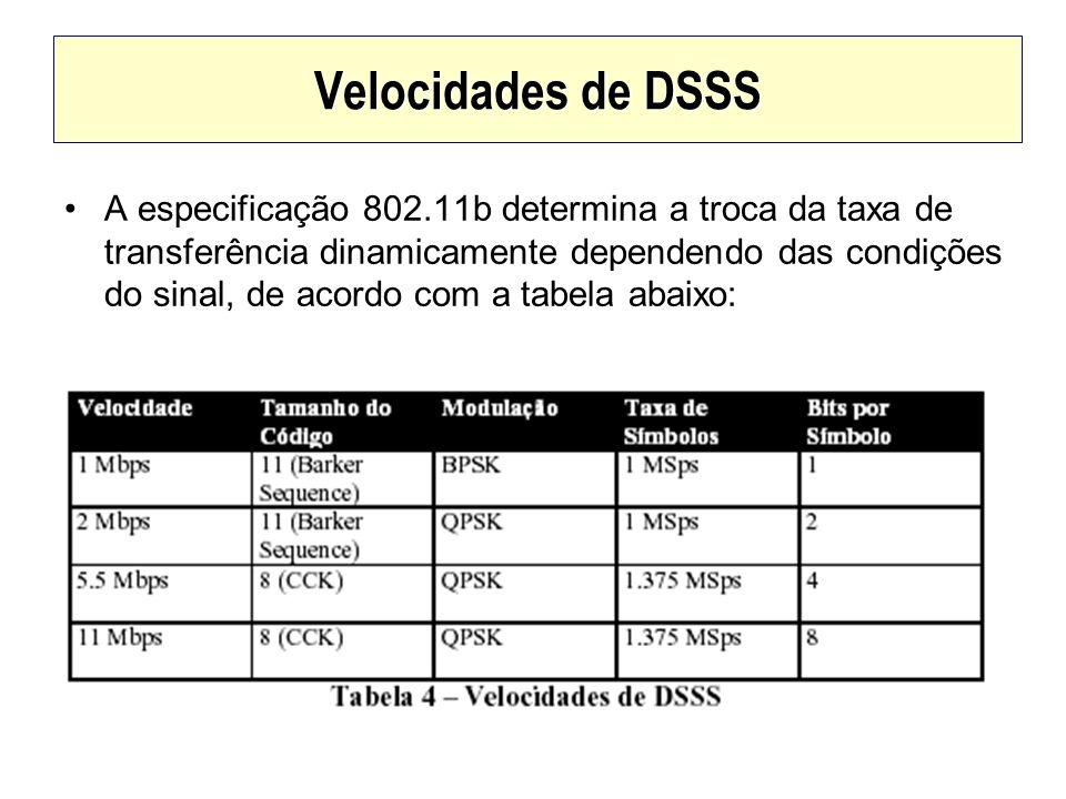 Velocidades de DSSS