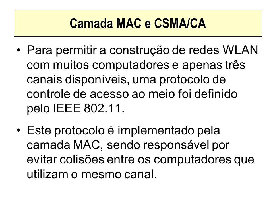 Camada MAC e CSMA/CA