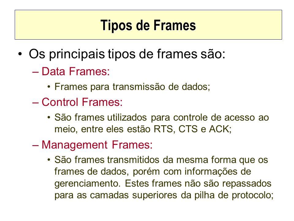 Tipos de Frames Os principais tipos de frames são: Data Frames: