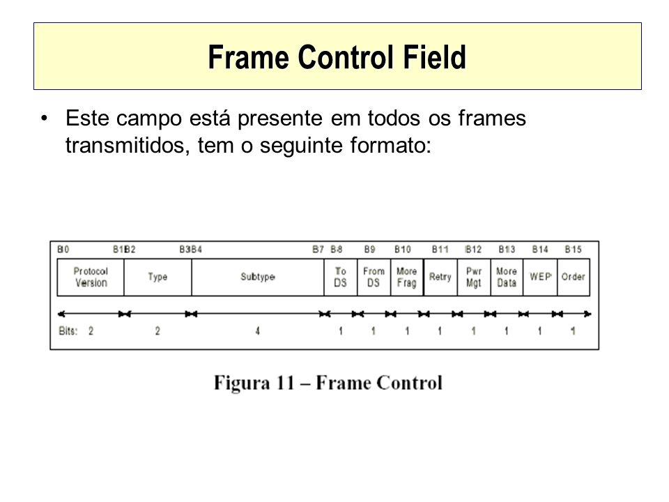 Frame Control FieldEste campo está presente em todos os frames transmitidos, tem o seguinte formato: