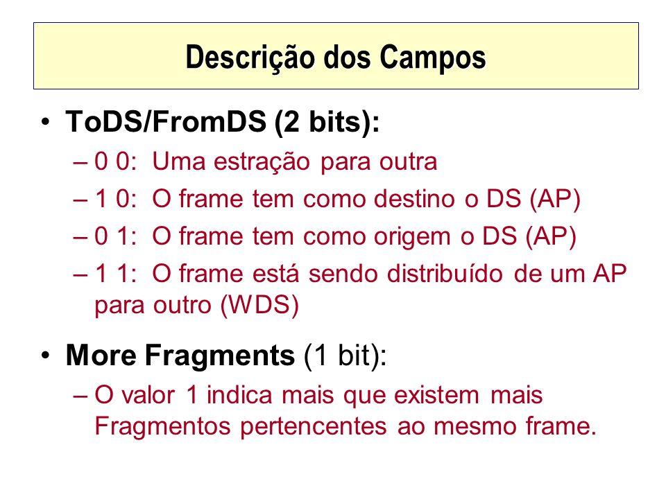 Descrição dos Campos ToDS/FromDS (2 bits): More Fragments (1 bit):