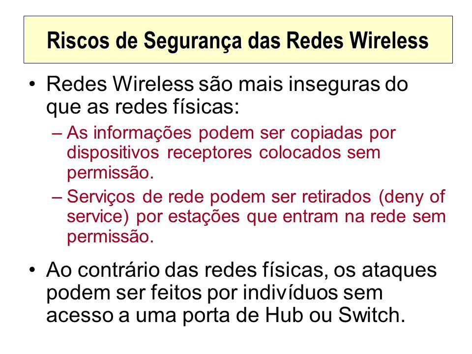 Riscos de Segurança das Redes Wireless