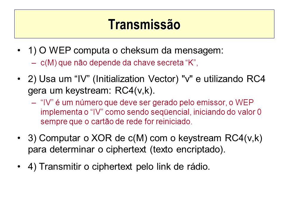 Transmissão 1) O WEP computa o cheksum da mensagem: