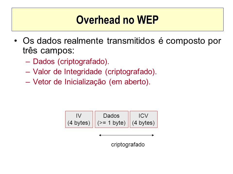 Overhead no WEPOs dados realmente transmitidos é composto por três campos: Dados (criptografado). Valor de Integridade (criptografado).