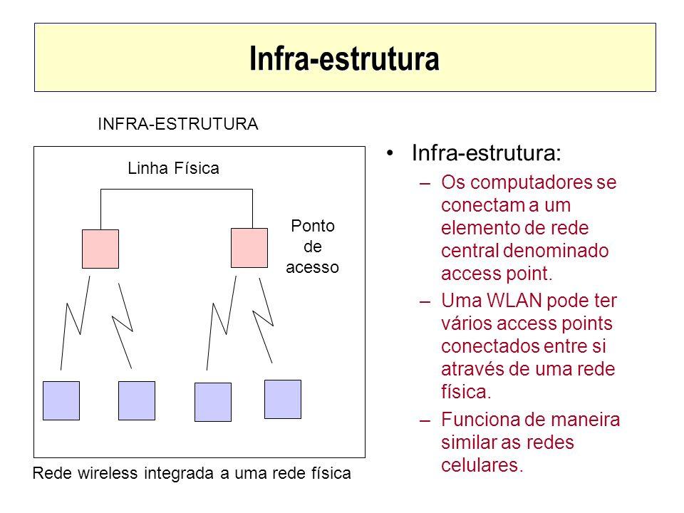Rede wireless integrada a uma rede física