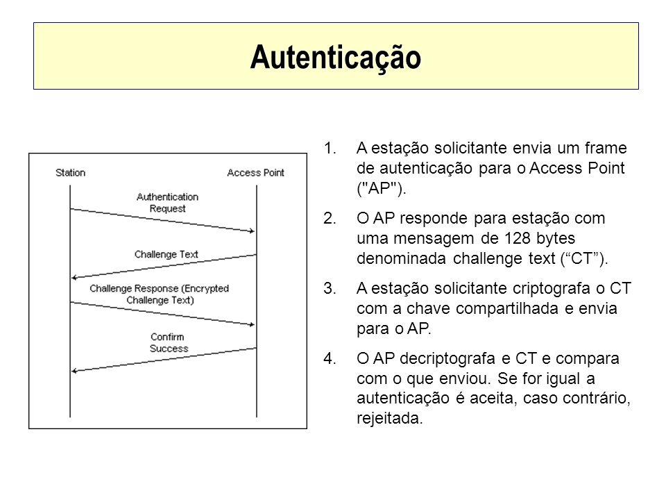 Autenticação A estação solicitante envia um frame de autenticação para o Access Point ( AP ).