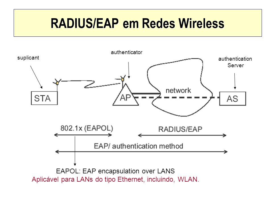 RADIUS/EAP em Redes Wireless