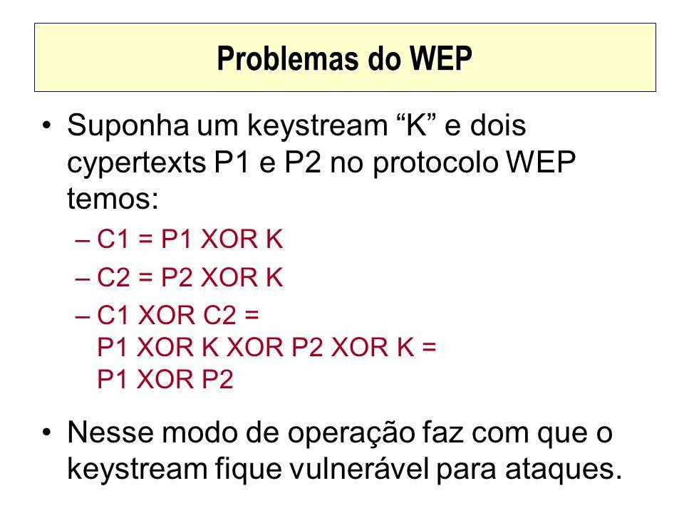 Problemas do WEPSuponha um keystream K e dois cypertexts P1 e P2 no protocolo WEP temos: C1 = P1 XOR K.