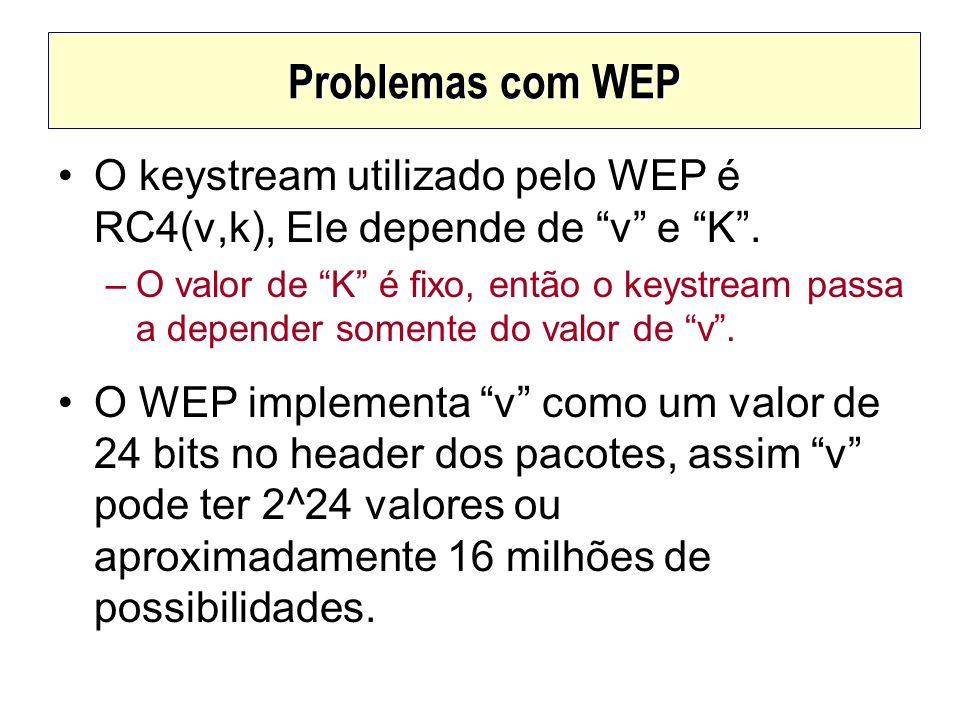 Problemas com WEPO keystream utilizado pelo WEP é RC4(v,k), Ele depende de v e K .