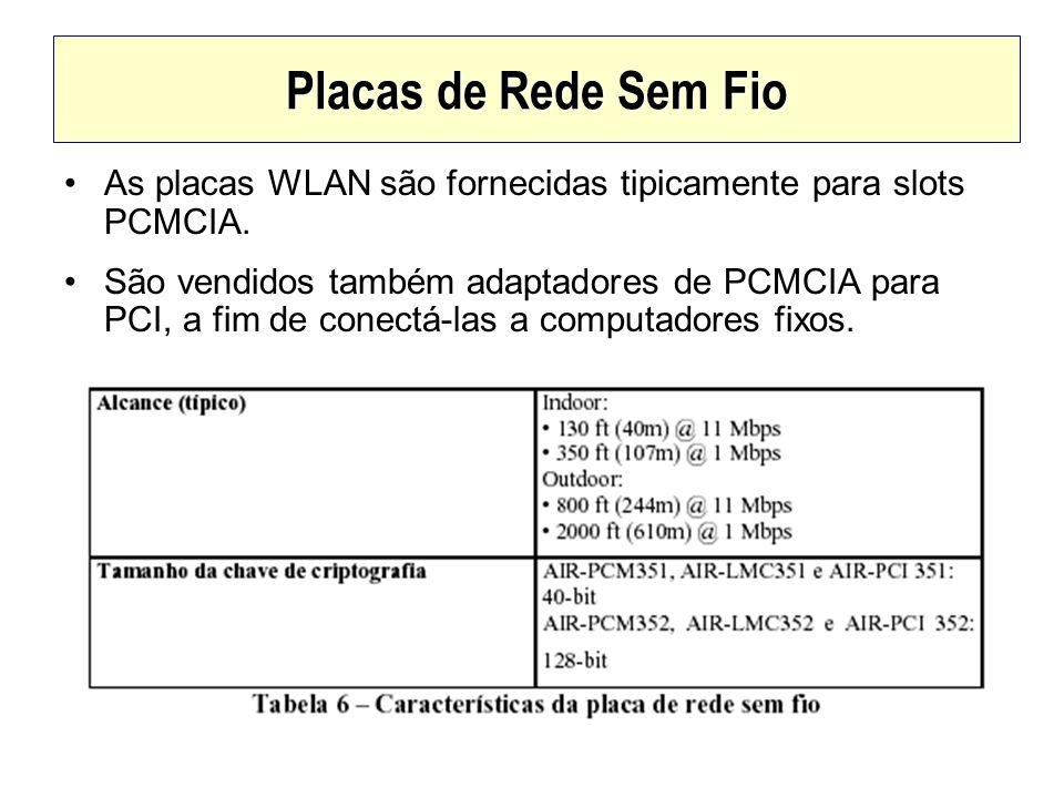 Placas de Rede Sem FioAs placas WLAN são fornecidas tipicamente para slots PCMCIA.