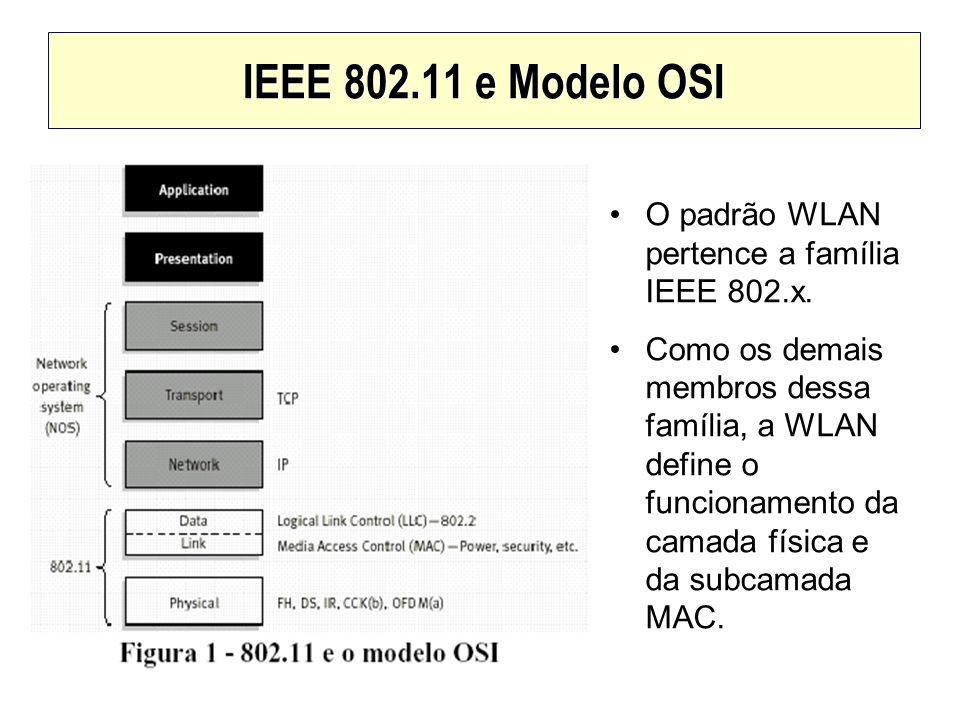 IEEE 802.11 e Modelo OSI O padrão WLAN pertence a família IEEE 802.x.