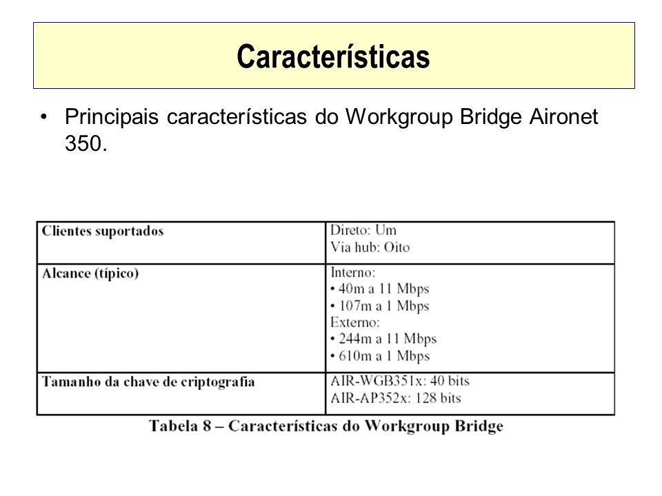 Características Principais características do Workgroup Bridge Aironet 350.