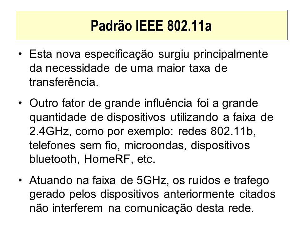 Padrão IEEE 802.11a Esta nova especificação surgiu principalmente da necessidade de uma maior taxa de transferência.
