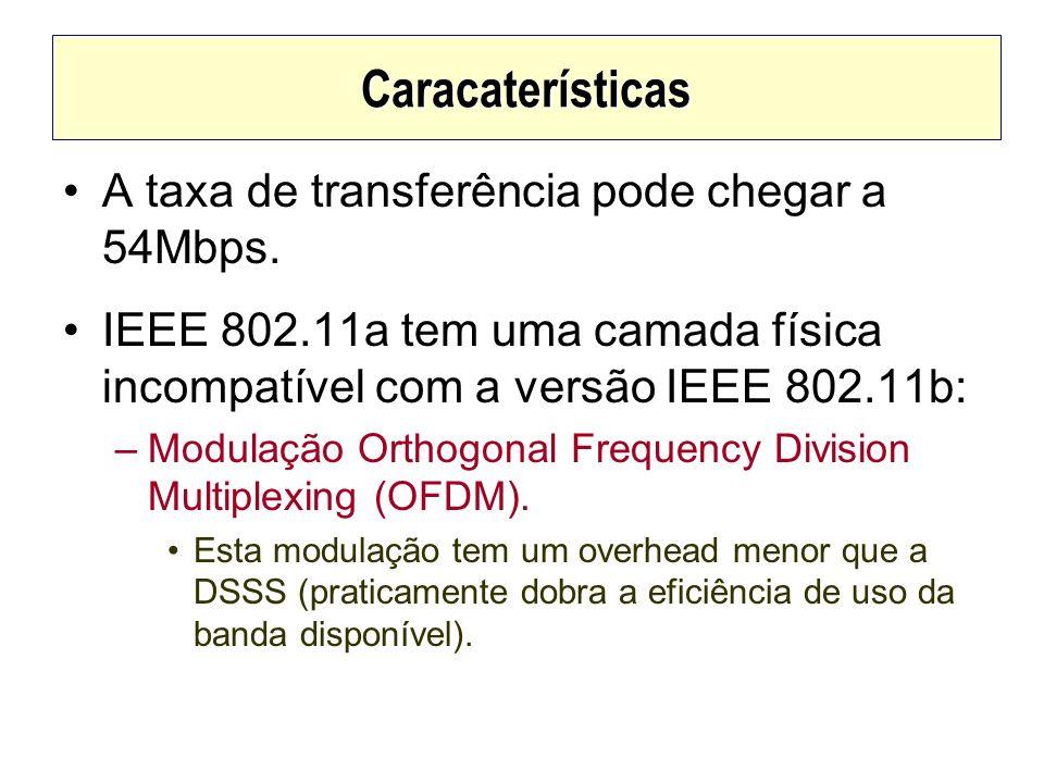 Caracaterísticas A taxa de transferência pode chegar a 54Mbps.