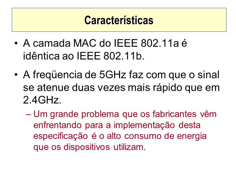 Características A camada MAC do IEEE 802.11a é idêntica ao IEEE 802.11b.