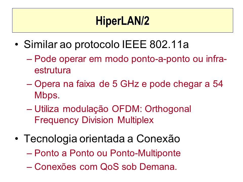 HiperLAN/2 Similar ao protocolo IEEE 802.11a