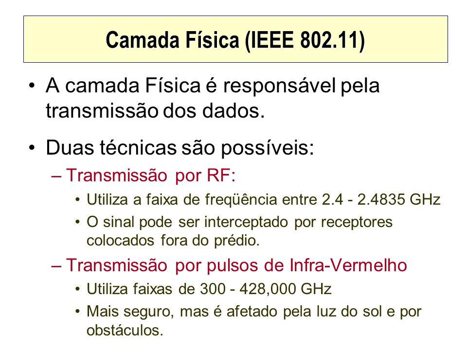Camada Física (IEEE 802.11) A camada Física é responsável pela transmissão dos dados. Duas técnicas são possíveis: