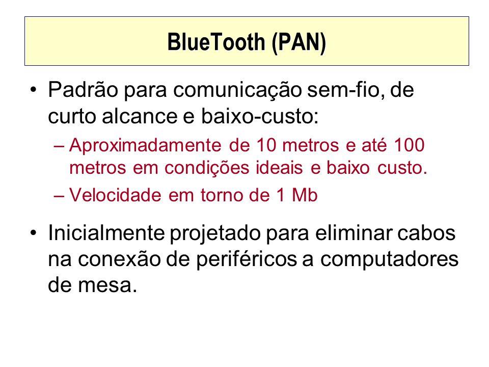 BlueTooth (PAN)Padrão para comunicação sem-fio, de curto alcance e baixo-custo: