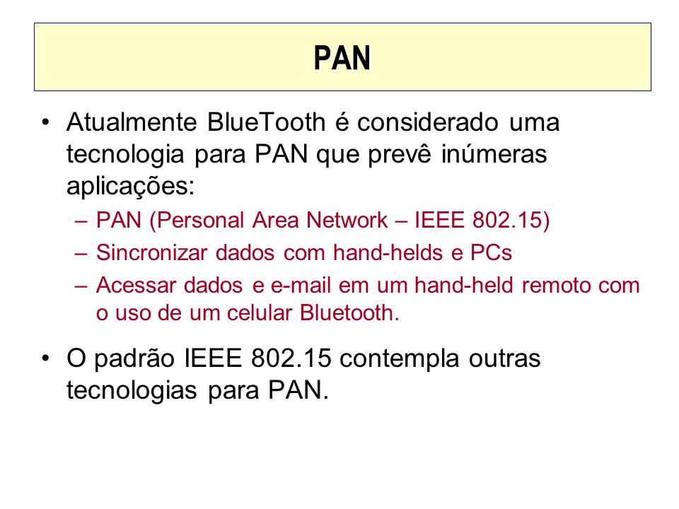 PAN Atualmente BlueTooth é considerado uma tecnologia para PAN que prevê inúmeras aplicações: PAN (Personal Area Network – IEEE 802.15)