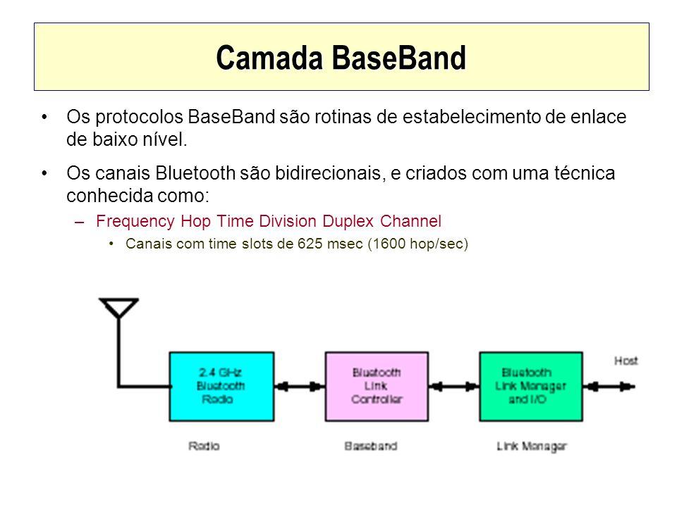 Camada BaseBand Os protocolos BaseBand são rotinas de estabelecimento de enlace de baixo nível.