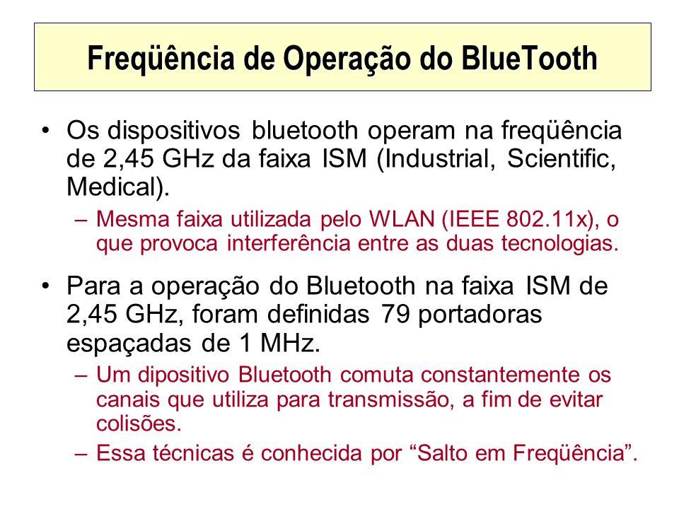 Freqüência de Operação do BlueTooth