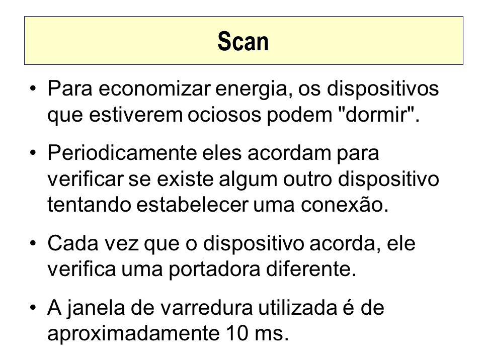 Scan Para economizar energia, os dispositivos que estiverem ociosos podem dormir .