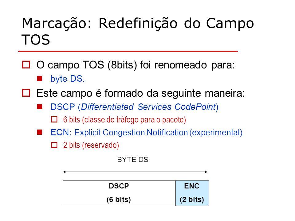 Marcação: Redefinição do Campo TOS