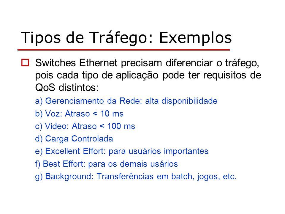 Tipos de Tráfego: Exemplos