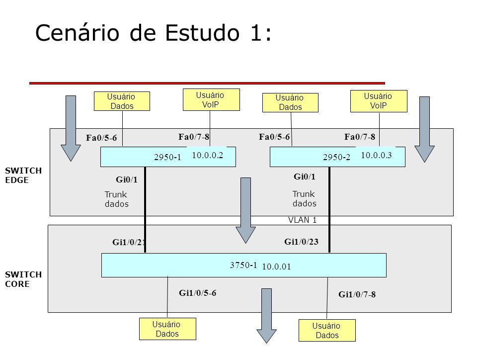 Cenário de Estudo 1: Fa0/5-6 Fa0/7-8 Fa0/5-6 Fa0/7-8 2950-1 10.0.0.2