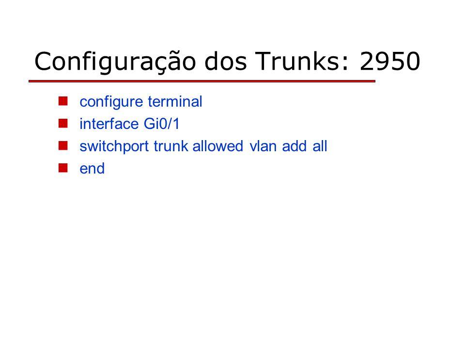 Configuração dos Trunks: 2950