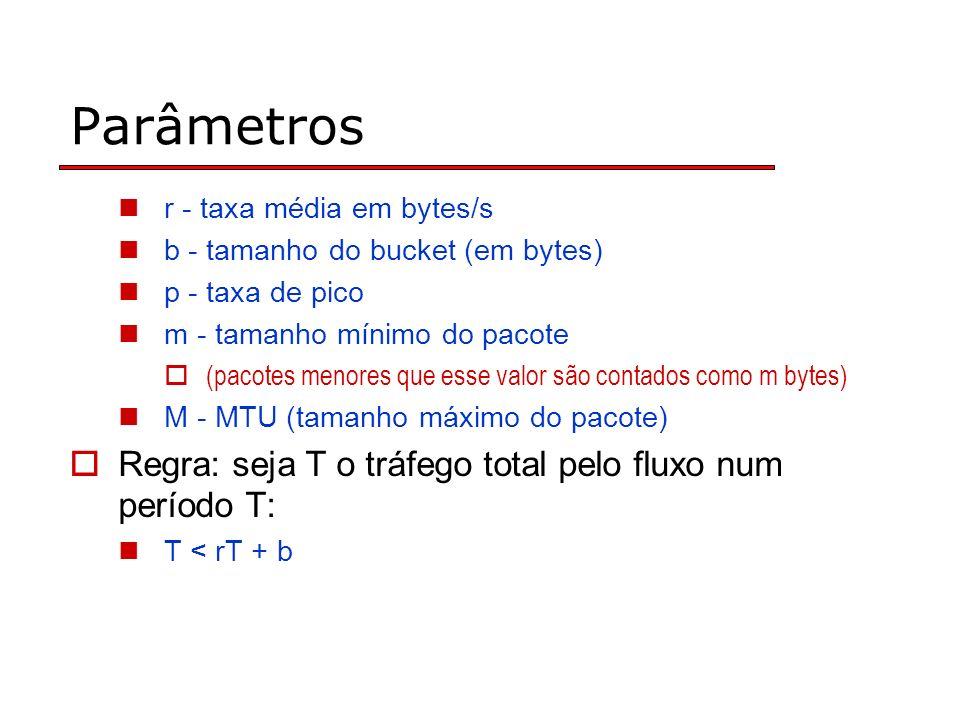 Parâmetros Regra: seja T o tráfego total pelo fluxo num período T: