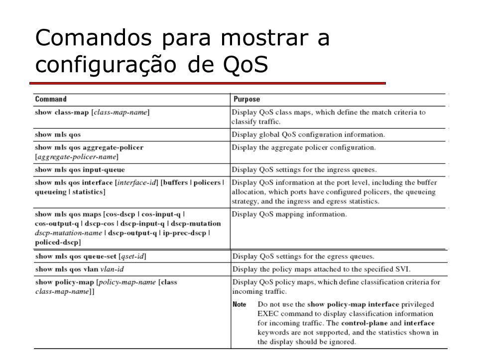 Comandos para mostrar a configuração de QoS