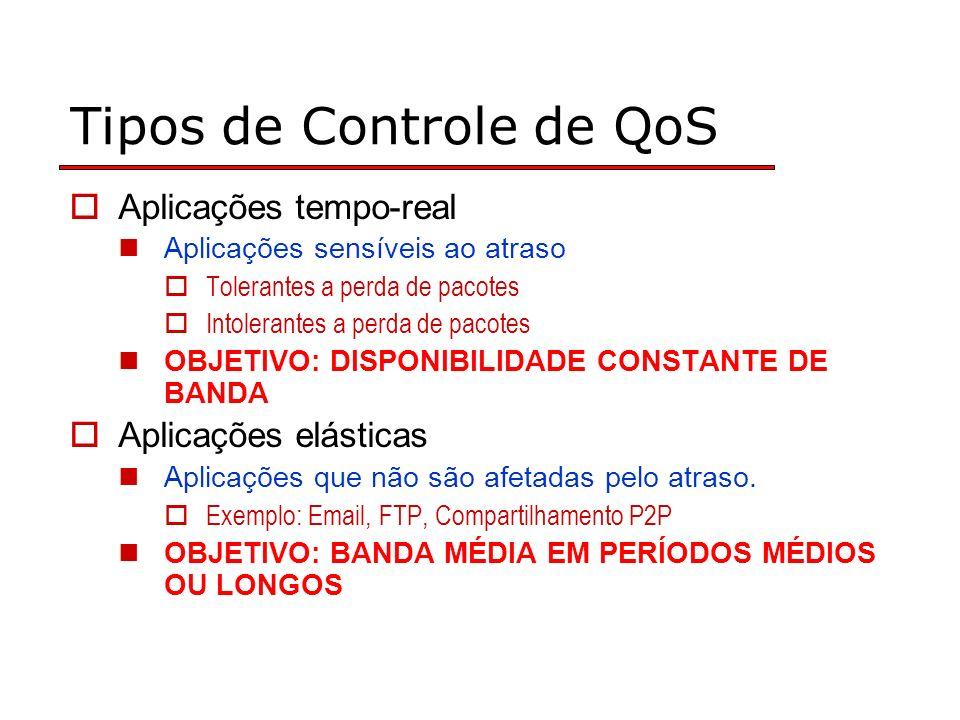 Tipos de Controle de QoS
