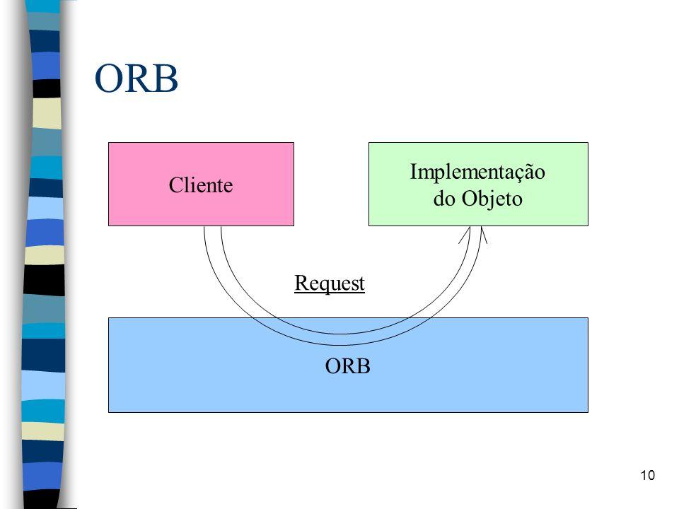 ORB Cliente Implementação do Objeto Request ORB