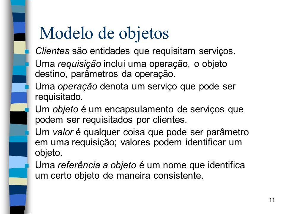 Modelo de objetos Clientes são entidades que requisitam serviços.