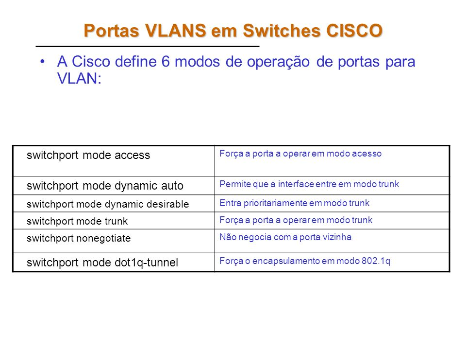 Portas VLANS em Switches CISCO
