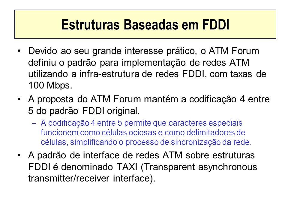 Estruturas Baseadas em FDDI