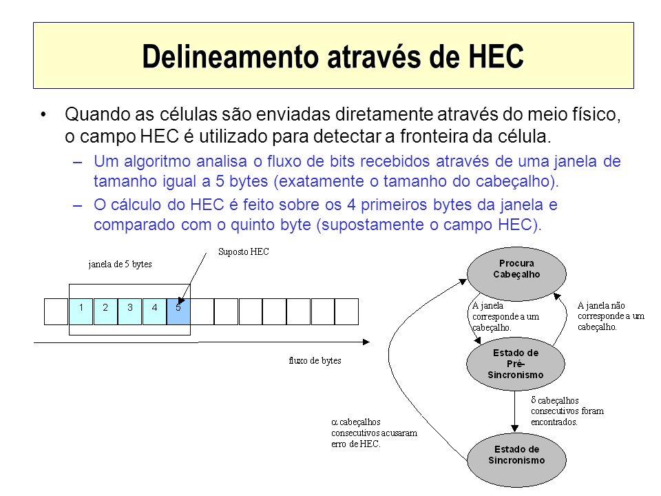 Delineamento através de HEC