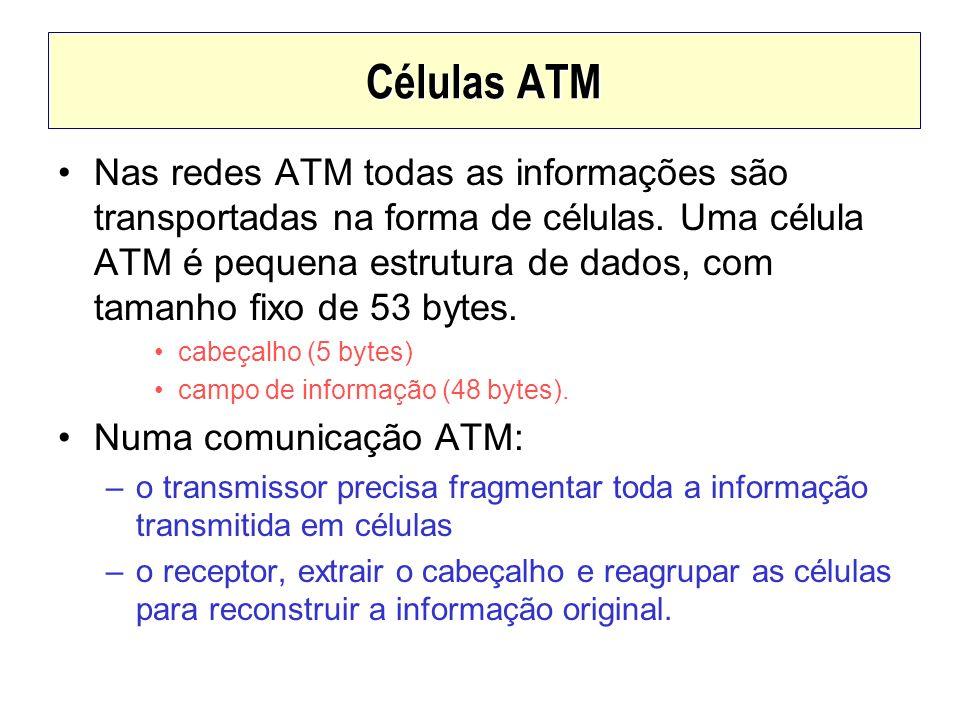 Células ATM