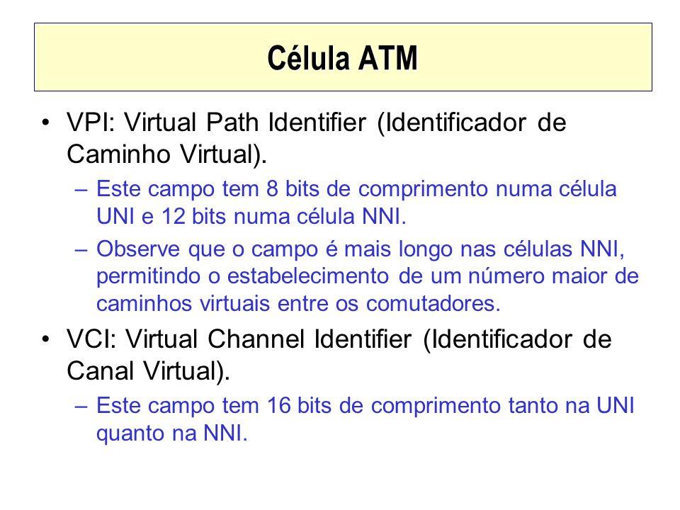 Célula ATMVPI: Virtual Path Identifier (Identificador de Caminho Virtual).