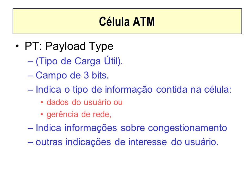 Célula ATM PT: Payload Type (Tipo de Carga Útil). Campo de 3 bits.