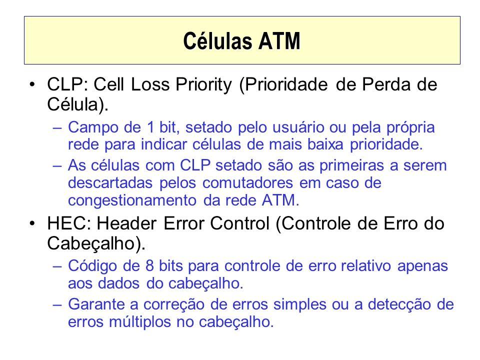 Células ATM CLP: Cell Loss Priority (Prioridade de Perda de Célula).