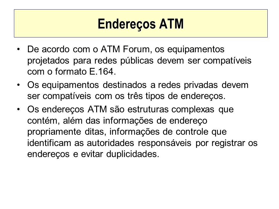 Endereços ATM De acordo com o ATM Forum, os equipamentos projetados para redes públicas devem ser compatíveis com o formato E.164.