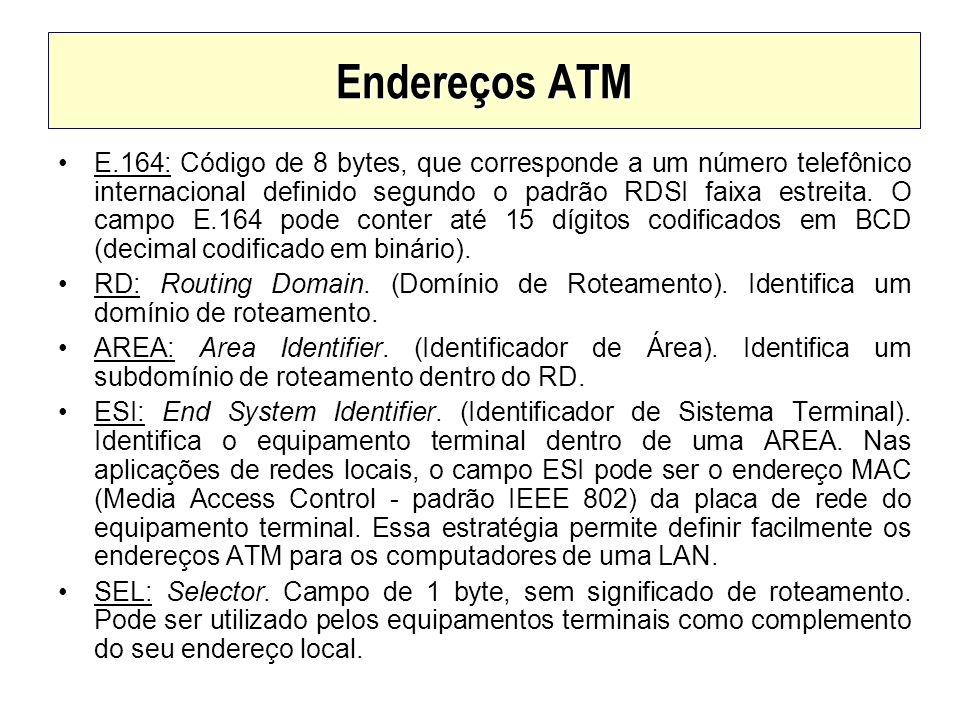 Endereços ATM