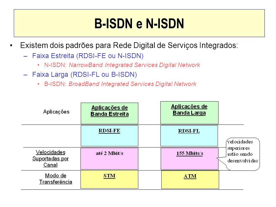 B-ISDN e N-ISDN Existem dois padrões para Rede Digital de Serviços Integrados: Faixa Estreita (RDSI-FE ou N-ISDN)